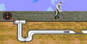 Cámara inspección tuberías